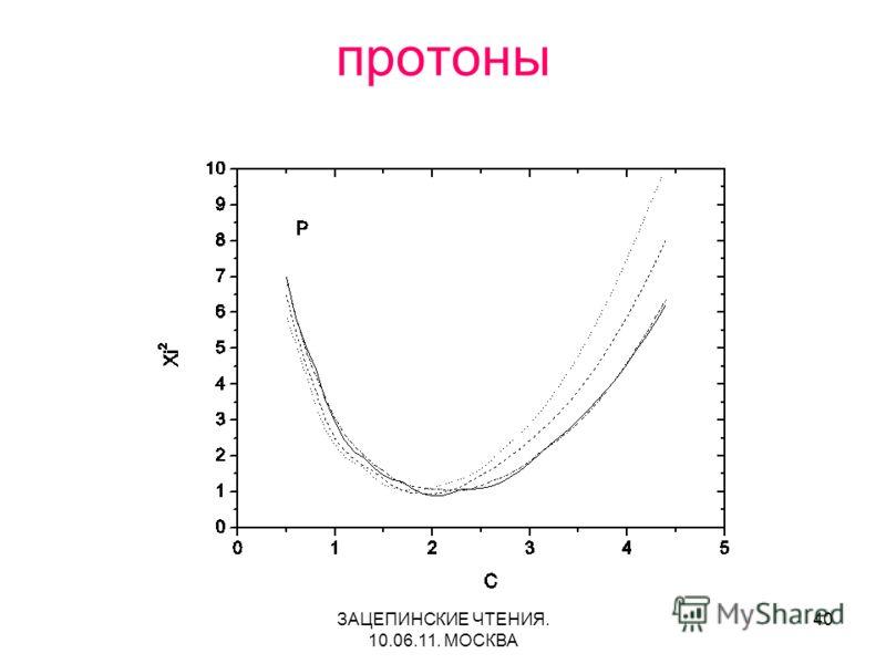 ЗАЦЕПИНСКИЕ ЧТЕНИЯ. 10.06.11. МОСКВА 40 протоны