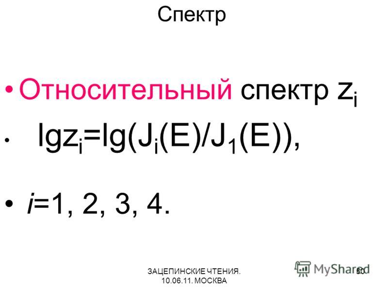ЗАЦЕПИНСКИЕ ЧТЕНИЯ. 10.06.11. МОСКВА 50 Спектр Относительный спектр z i lgz i =lg(J i (E)/J 1 (E)), i=1, 2, 3, 4.