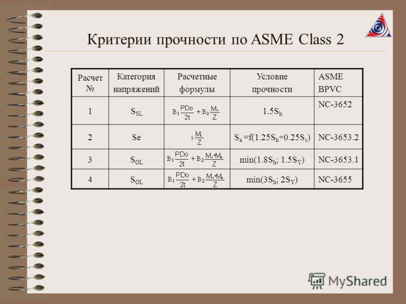 Критерии прочности по ASME Class 2 Расчет Категория напряжений Расчетные формулы Условие прочности ASME BPVC 1S SL 1.5S h NC-3652 2SeSeS a =f(1.25S h +0.25S c )NC-3653.2 3S OL min(1.8S h ; 1.5S Y )NC-3653.1 4S OL min(3S h ; 2S Y )NC-3655
