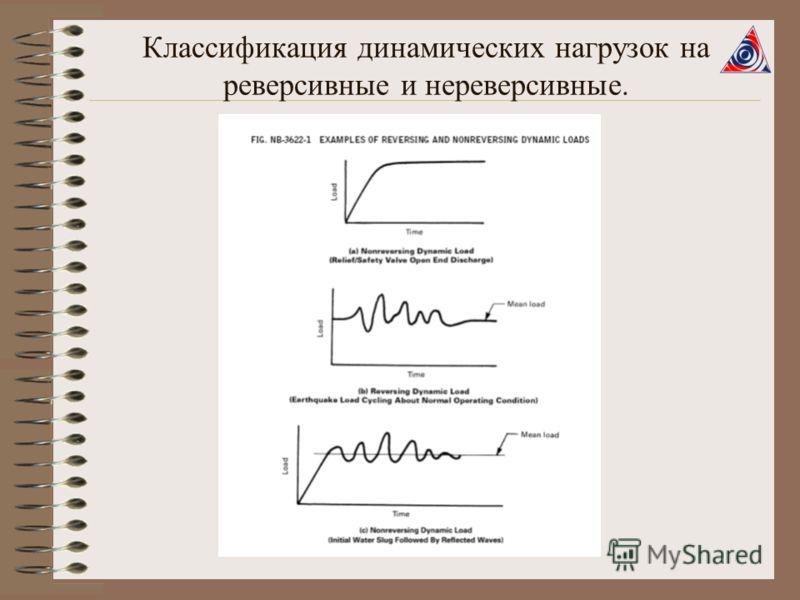 Классификация динамических нагрузок на реверсивные и нереверсивные.