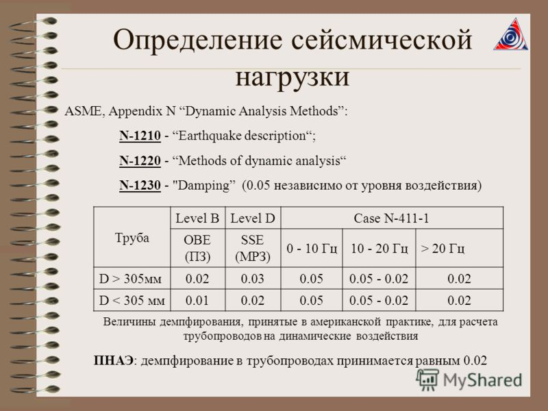 Определение сейсмической нагрузки ASME, Appendix N Dynamic Analysis Methods: N-1210 - Earthquake description; N-1220 - Methods of dynamic analysis N-1230 -