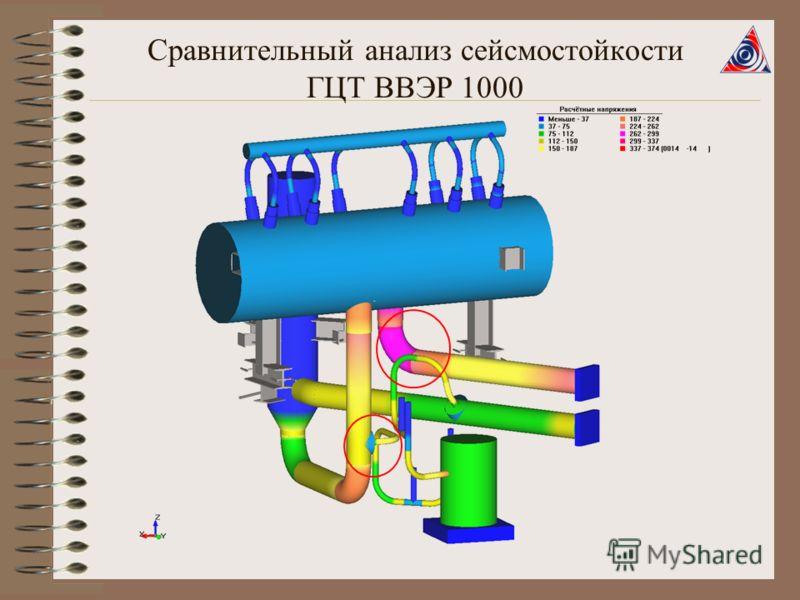 Сравнительный анализ сейсмостойкости ГЦТ ВВЭР 1000