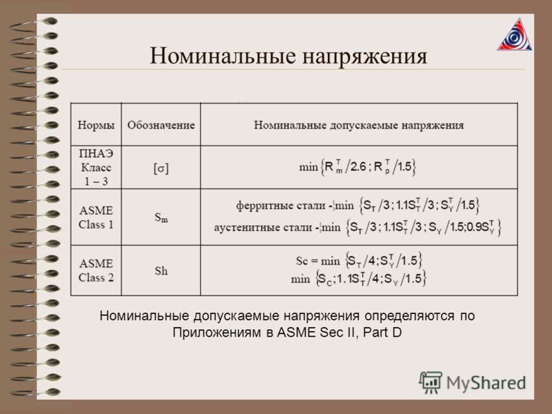 Номинальные напряжения Номинальные допускаемые напряжения определяются по Приложениям в ASME Sec II, Part D
