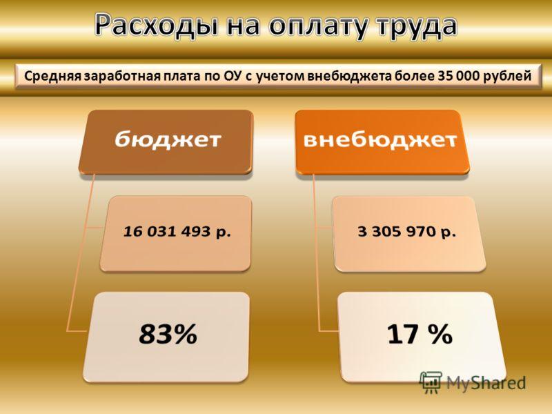Средняя заработная плата по ОУ с учетом внебюджета более 35 000 рублей