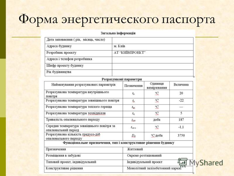 Форма энергетического паспорта