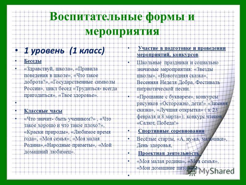 Воспитательные формы и мероприятия 1 уровень (1 класс) Беседы «Здравствуй, школа», «Правила поведения в школе», «Что такое доброта?», «Государственные символы России», цикл бесед «Трудиться- всегда пригодиться», «Твое здоровье». Классные часы «Что зн
