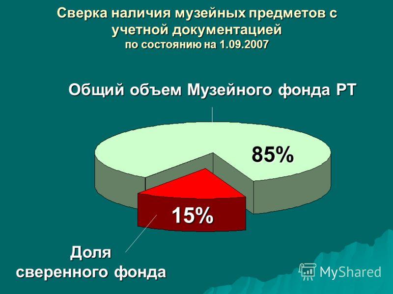 Сверка наличия музейных предметов с учетной документацией по состоянию на 1.09.2007 Общий объем Музейного фонда РТ 85% 15% Доля сверенного фонда