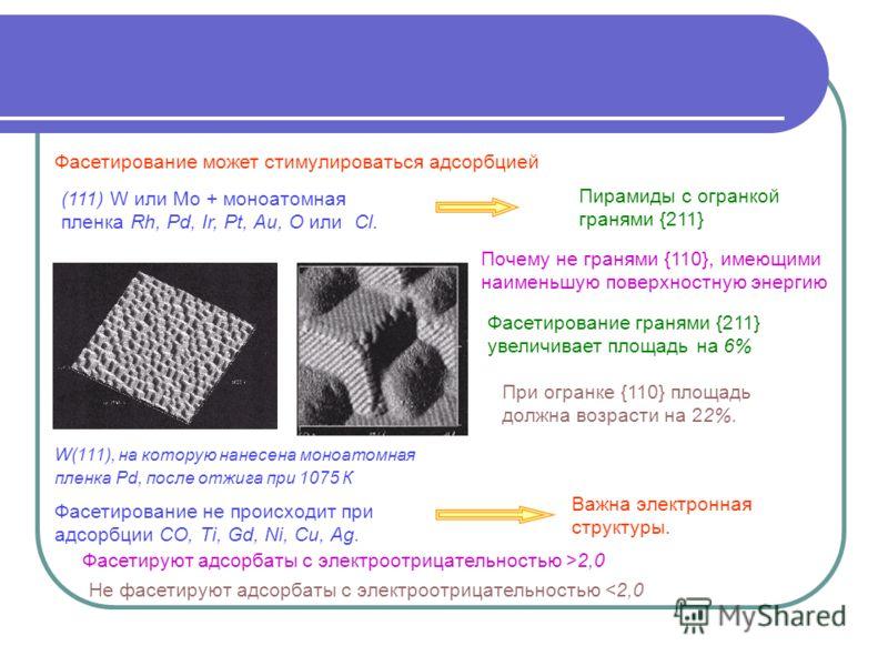 Фасетирование может стимулироваться адсорбцией (111) W или Mo + моноатомная пленка Rh, Pd, Ir, Pt, Au, O или Cl. W(111), на которую нанесена моноатомная пленка Pd, после отжига при 1075 К Фасетирование гранями {211} увеличивает площадь на 6% Фасетиро