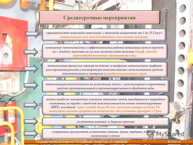 Среднесрочные мероприятия строительство модульных котельных с тепловой мощностью от 1 до 25 Гкал/ч (оптимизация схем теплоснабжения в населенных пунктах) повышение экономичности и эффективности работы котельных путем перевода их с жидкого топлива на