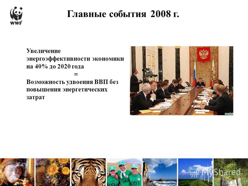 Главные события 2008 г. Увеличение энергоэффективности экономики на 40% до 2020 года = Возможность удвоения ВВП без повышения энергетических затрат