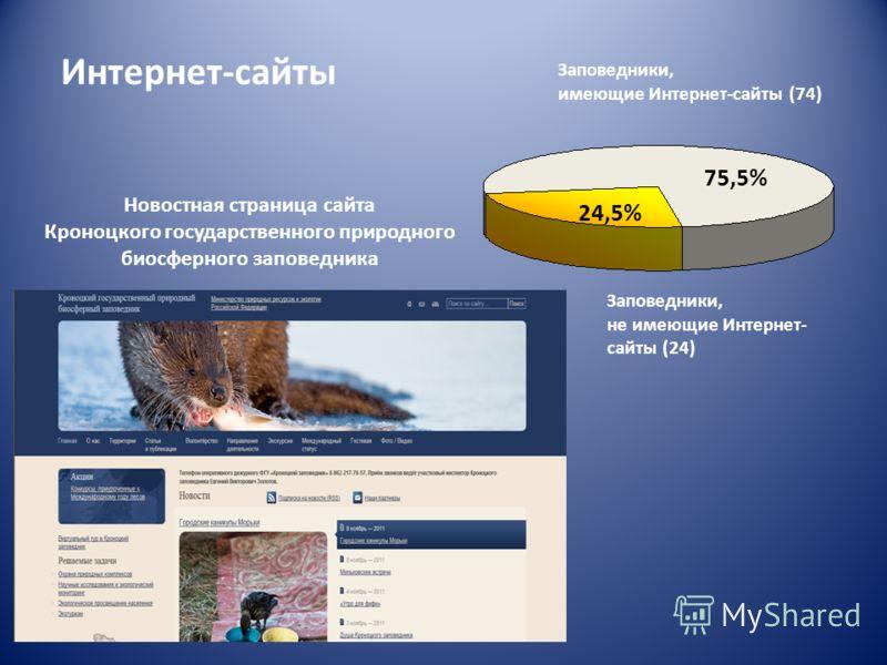 24,5% 75,5% Заповедники, имеющие Интернет-сайты (74) Заповедники, не имеющие Интернет- сайты (24) Интернет-сайты Новостная страница сайта Кроноцкого государственного природного биосферного заповедника