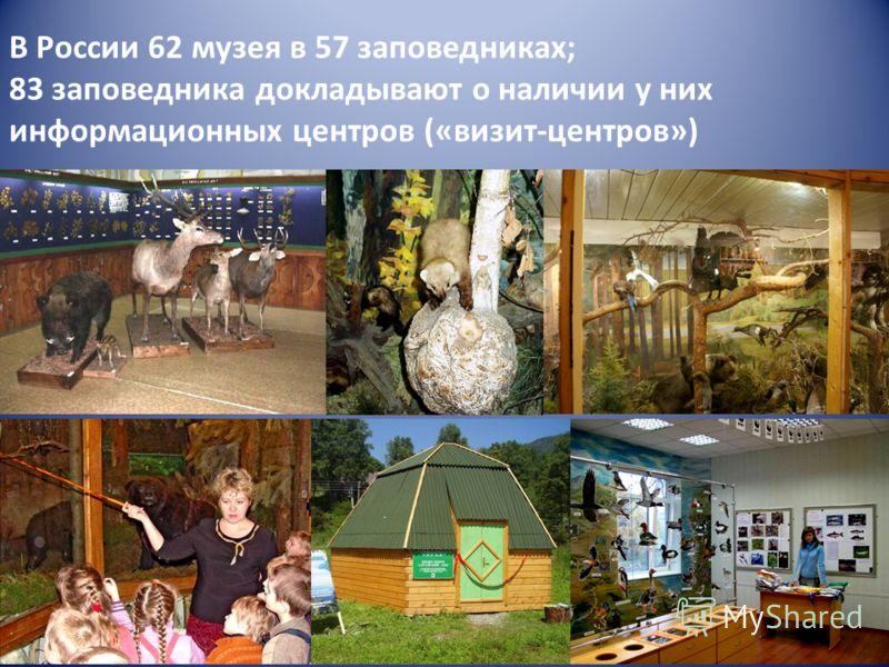 В России 62 музея в 57 заповедниках; 83 заповедника докладывают о наличии у них информационных центров («визит-центров»)
