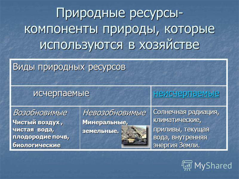 Презентация По Географии Охрана Природы И Охраняемые Территории