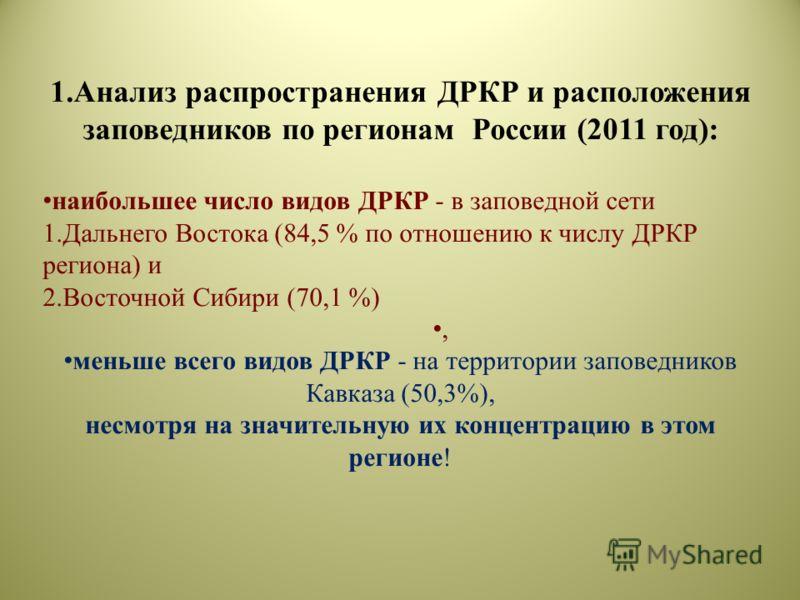1.Анализ распространения ДРКР и расположения заповедников по регионам России (2011 год): наибольшее число видов ДРКР - в заповедной сети 1.Дальнего Востока (84,5 % по отношению к числу ДРКР региона) и 2.Восточной Сибири (70,1 %), меньше всего видов Д