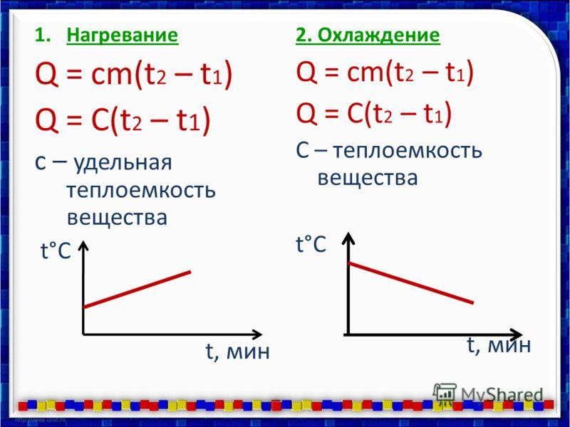 1.Нагревание Q = cm(t 2 – t 1 ) Q = C(t 2 – t 1 ) с – удельная теплоемкость вещества t°C t, мин 2. Охлаждение Q = cm(t 2 – t 1 ) Q = C(t 2 – t 1 ) С – теплоемкость вещества t°C t, мин