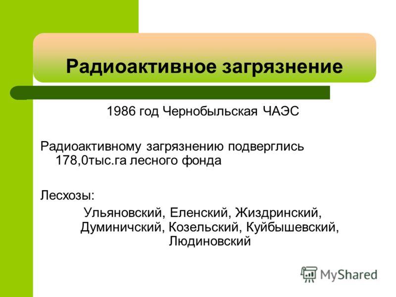Радиоактивное загрязнение 1986 год Чернобыльская ЧАЭС Радиоактивному загрязнению подверглись 178,0тыс.га лесного фонда Лесхозы: Ульяновский, Еленский, Жиздринский, Думиничский, Козельский, Куйбышевский, Людиновский