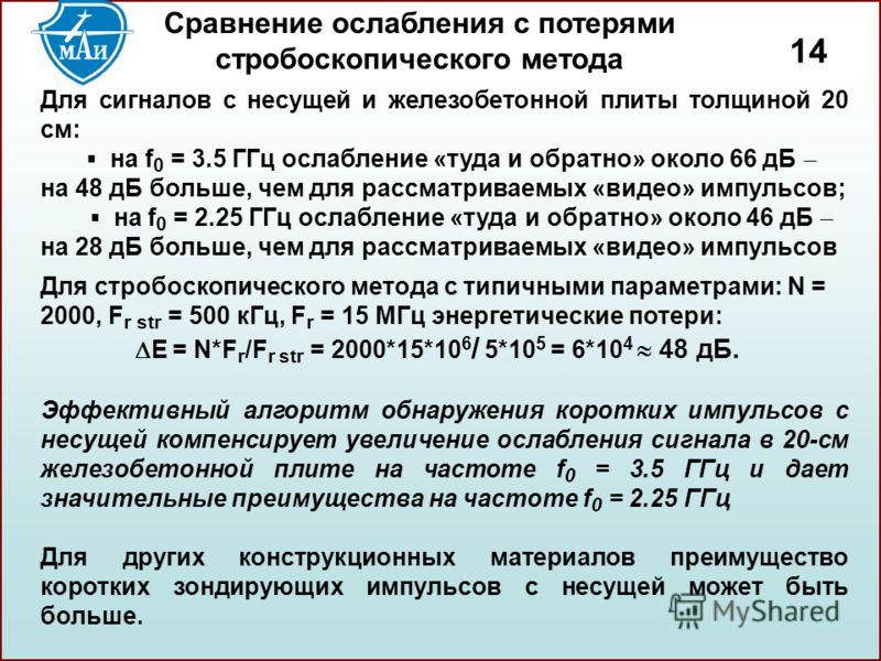 Cравнение ослабления с потерями стробоскопического метода 1414 Для сигналов с несущей и железобетонной плиты толщиной 20 см: на f 0 = 3.5 ГГц ослабление «туда и обратно» около 66 дБ на 48 дБ больше, чем для рассматриваемых «видео» импульсов; на f 0 =
