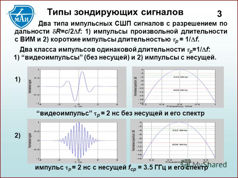 3 Типы зондирующих сигналов Два типа импульсных СШП сигналов с разрешением по дальности R=c/2 f: 1) импульсы произвольной длительности с ВИМ и 2) короткие импульсы длительностью p = 1/ f. Два класса импульсов одинаковой длительности p =1/ f: 1) видео