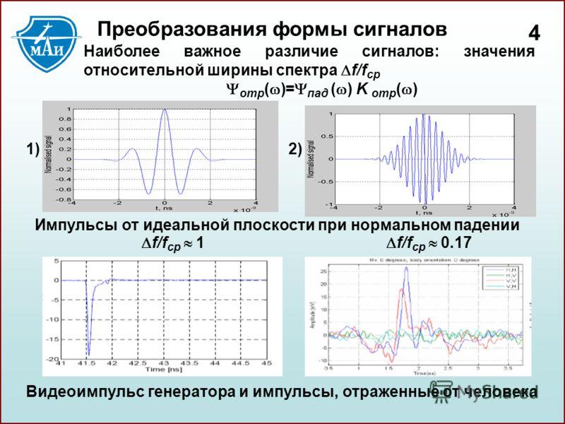 Преобразования формы сигналов 4 Наиболее важное различие сигналов: значения относительной ширины спектра f/f ср отр ( )= пад ( ) K отр ( ) Импульсы от идеальной плоскости при нормальном падении Видеоимпульс генератора и импульсы, отраженные от челове