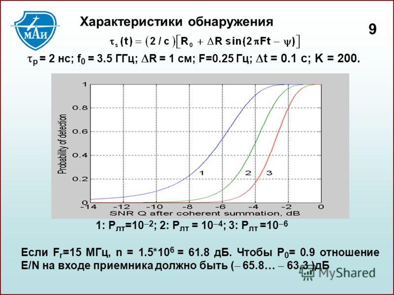 Характеристики обнаружения Если F r =15 МГц, n = 1.5*10 6 = 61.8 дБ. Чтобы P 0 = 0.9 отношение E/N на входе приемника должно быть ( 65.8… 63.3 )дБ 9 1: Р лт =10 2 ; 2: Р лт = 10 4 ; 3: Р лт =10 6 p = 2 нс; f 0 = 3.5 ГГц; R = 1 см; F=0.25 Гц; t = 0.1