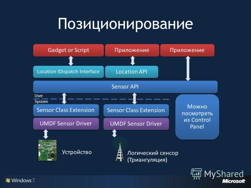 Позиционирование User System
