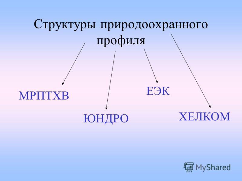Структуры природоохранного профиля МРПТХВ ЮНДРО ЕЭК ХЕЛКОМ