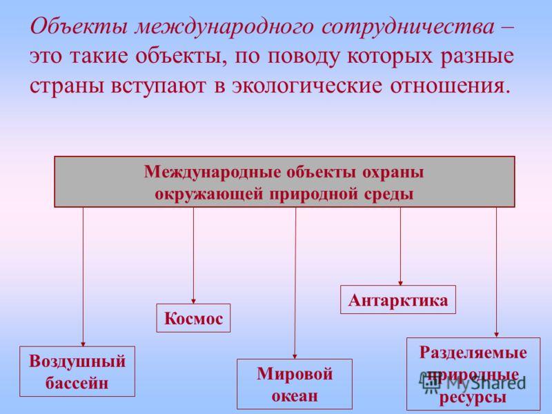 разрешение споров в области природопользования и охраны природы: