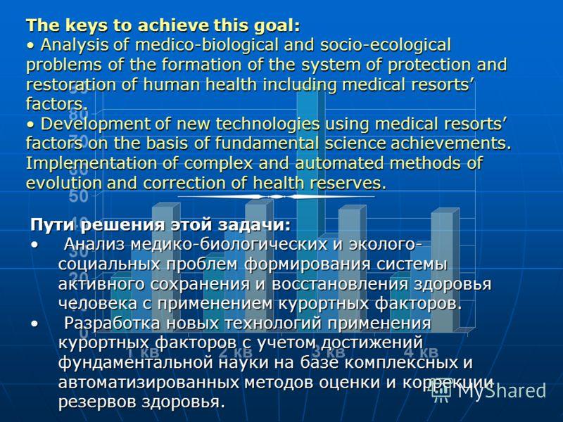 Пути решения этой задачи: Анализ медико-биологических и эколого- социальных проблем формирования системы активного сохранения и восстановления здоровья человека с применением курортных факторов. Анализ медико-биологических и эколого- социальных пробл