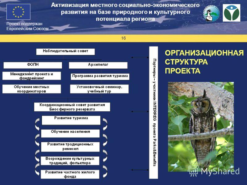 Проект поддержан Европейским Союзом 16 Активизация местного социально-экономического развития на базе природного и культурного потенциала региона ОРГАНИЗАЦИОННАЯ СТРУКТУРА ПРОЕКТА