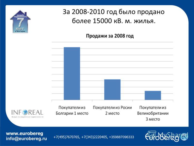 За 2008-2010 год было продано более 15000 кВ. м. жилья.