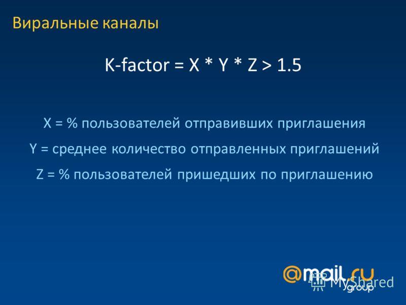 Виральные каналы K-factor = X * Y * Z > 1.5 X = % пользователей отправивших приглашения Y = среднее количество отправленных приглашений Z = % пользователей пришедших по приглашению