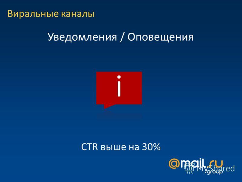 Уведомления / Оповещения Виральные каналы CTR выше на 30%