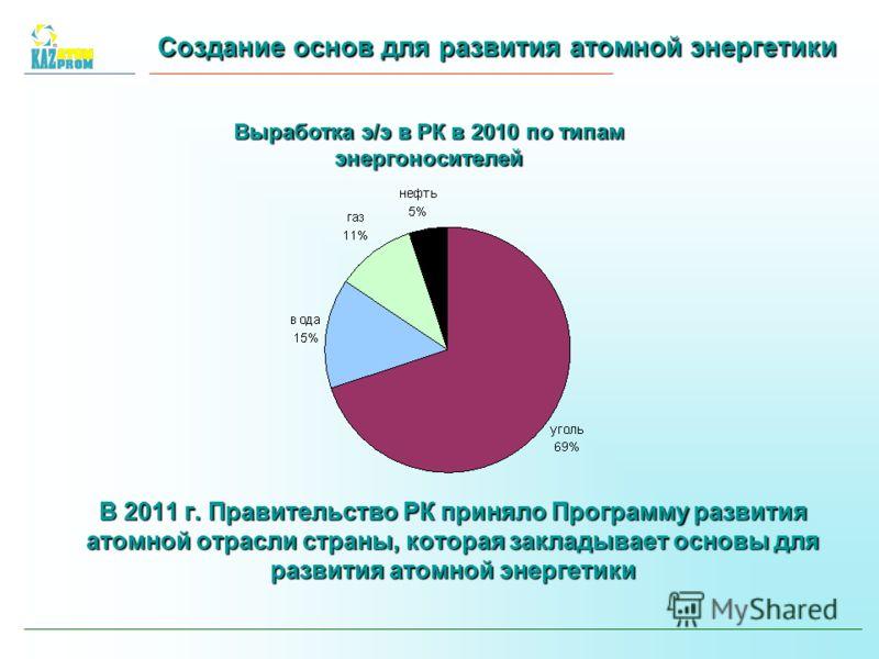 В 2011 г. Правительство РК приняло Программу развития атомной отрасли страны, которая закладывает основы для развития атомной энергетики Создание основ для развития атомной энергетики Выработка э/э в РК в 2010 по типам энергоносителей