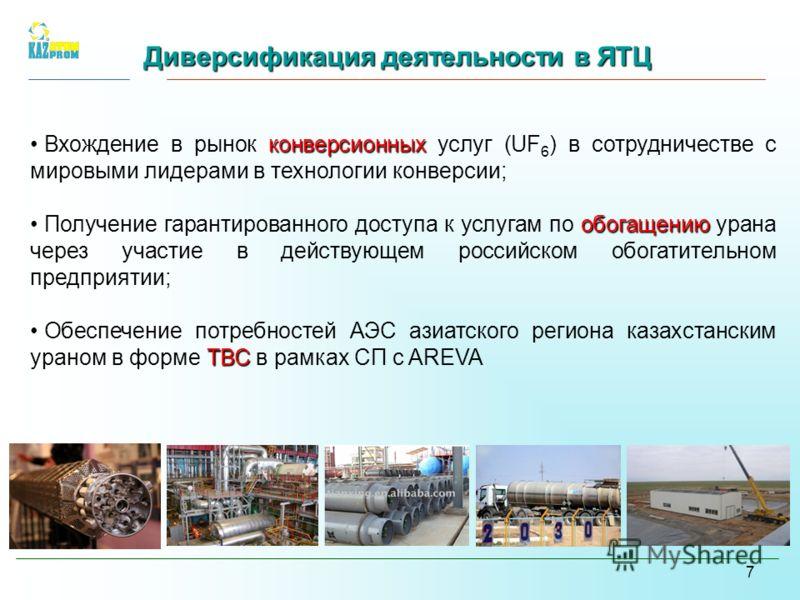 7 конверсионных Вхождение в рынок конверсионных услуг (UF 6 ) в сотрудничестве с мировыми лидерами в технологии конверсии; обогащению Получение гарантированного доступа к услугам по обогащению урана через участие в действующем российском обогатительн