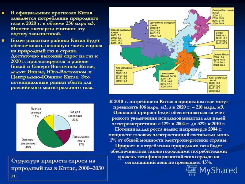 В официальных прогнозах Китая заявляется потребление природного газа к 2020 г. в объеме 236 млрд м3. Многие эксперты считают эту оценку завышенной. В официальных прогнозах Китая заявляется потребление природного газа к 2020 г. в объеме 236 млрд м3. М