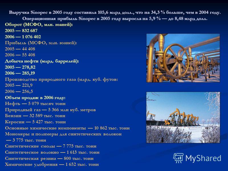 Выручка Sinopec в 2005 году составила 105,6 млрд долл., что на 34,3 % больше, чем в 2004 году. Операционная прибыль Sinopec в 2005 году выросла на 5,9 % до 8,48 млрд долл. Оборот (МСФО, млн. юаней): 2005 832 687 2006 1 076 402 Прибыль (МСФО, млн. юан