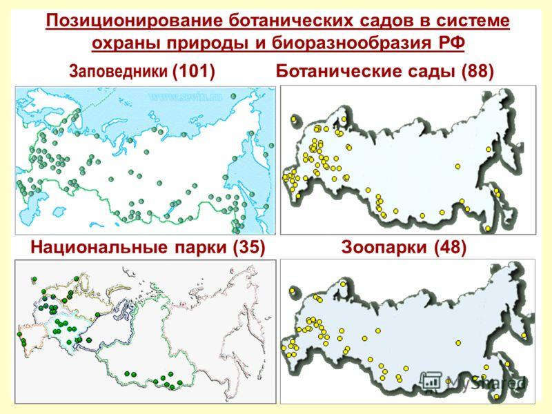 Позиционирование ботанических садов в системе охраны природы и биоразнообразия РФ Национальные парки (35) Зоопарки (48) Заповедники (101) Ботанические сады (88)