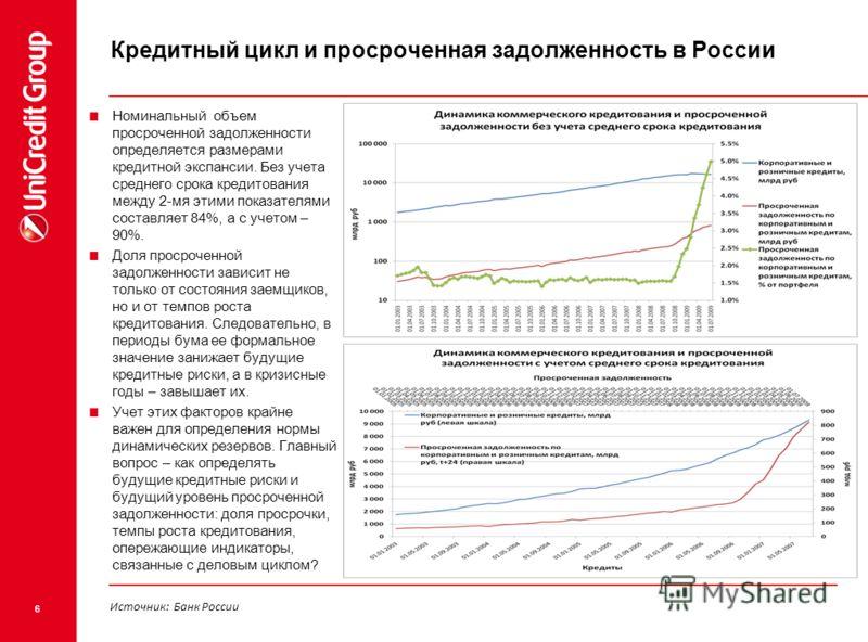6 Кредитный цикл и просроченная задолженность в России Номинальный объем просроченной задолженности определяется размерами кредитной экспансии. Без учета среднего срока кредитования между 2-мя этими показателями составляет 84%, а с учетом – 90%. Доля