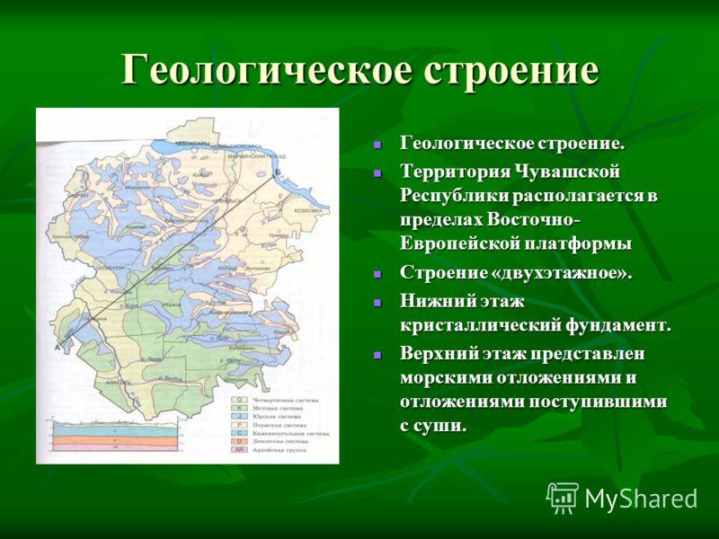Геологическое строение Геологическое строение. Геологическое строение. Территория Чувашской Республики располагается в пределах Восточно- Европейской платформы Территория Чувашской Республики располагается в пределах Восточно- Европейской платформы С