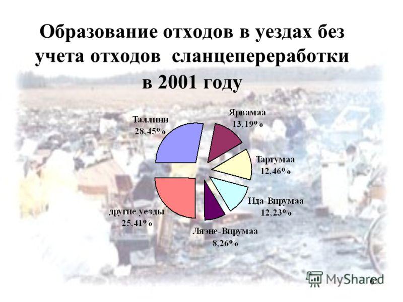 61 Образование отходов в уездах без учета отходов сланцепереработки в 2001 году