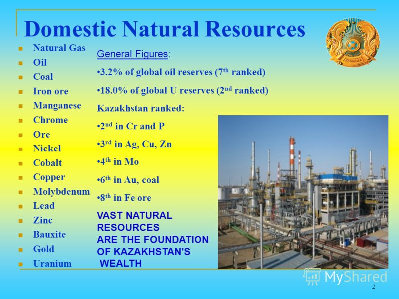 Domestic Natural Resources Natural Gas Oil Coal Iron ore Manganese Chrome Ore Nickel Cobalt Copper Molybdenum Lead Zinc Bauxite Gold Uranium General Figures: 3.2% of global oil reserves (7 th ranked) 18.0% of global U reserves (2 nd ranked) Kazakhsta
