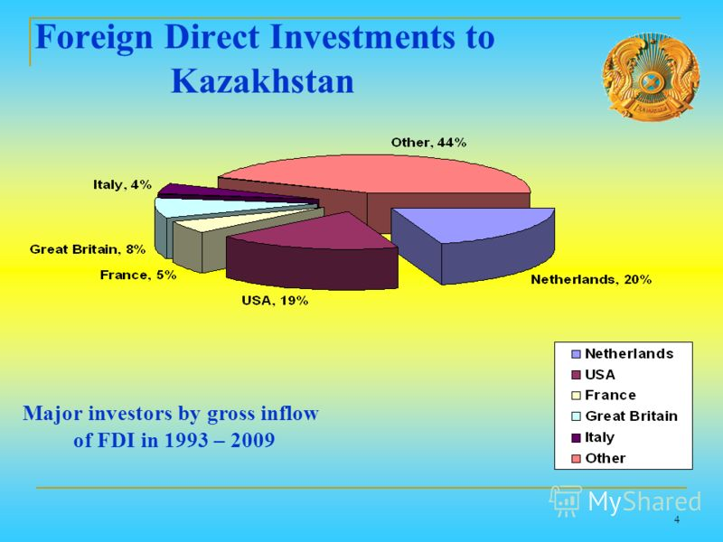 Foreign Direct Investments to Kazakhstan Major investors by gross inflow of FDI in 1993 – 2009 4