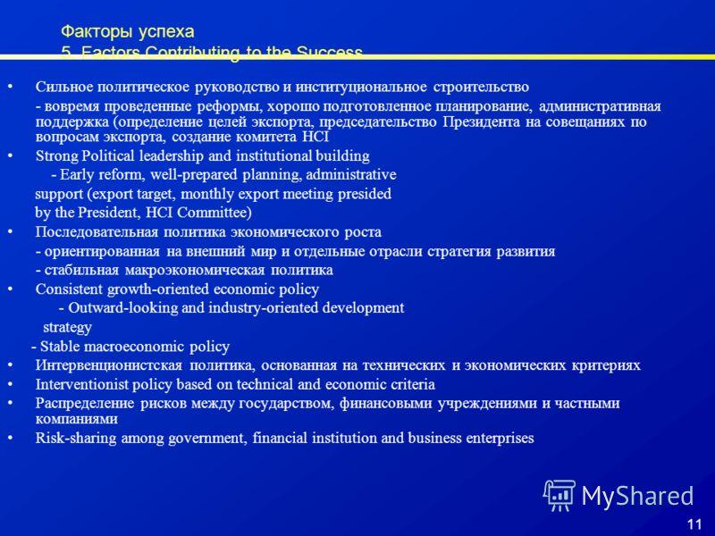 11 Факторы успеха 5. Factors Contributing to the Success Сильное политическое руководство и институциональное строительство - вовремя проведенные реформы, хорошо подготовленное планирование, административная поддержка (определение целей экспорта, пре