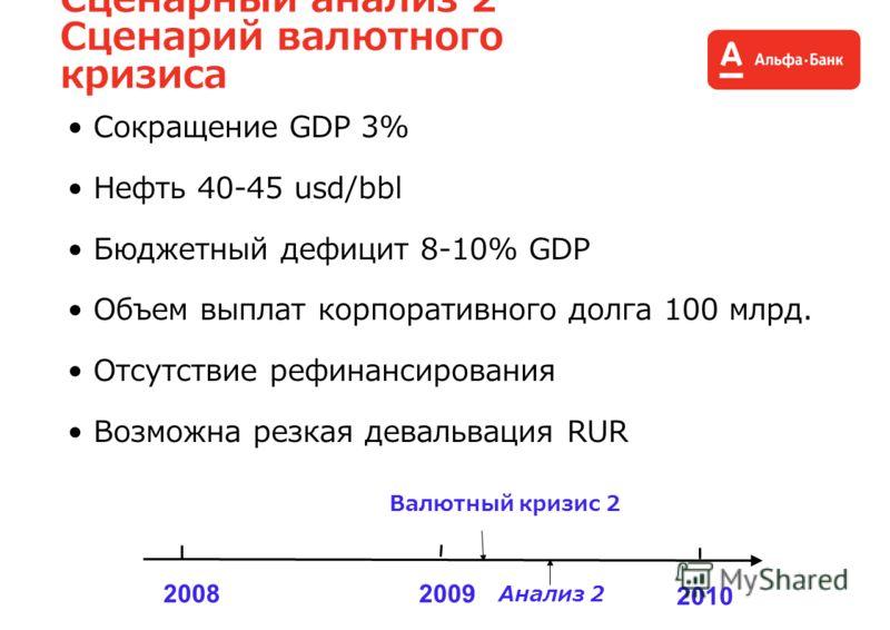 Сценарный анализ 2 Сценарий валютного кризиса Сокращение GDP 3% Нефть 40-45 usd/bbl Бюджетный дефицит 8-10% GDP Объем выплат корпоративного долга 100 млрд. Отсутствие рефинансирования Возможна резкая девальвация RUR 20082009 2010 Валютный кризис 2 Ан