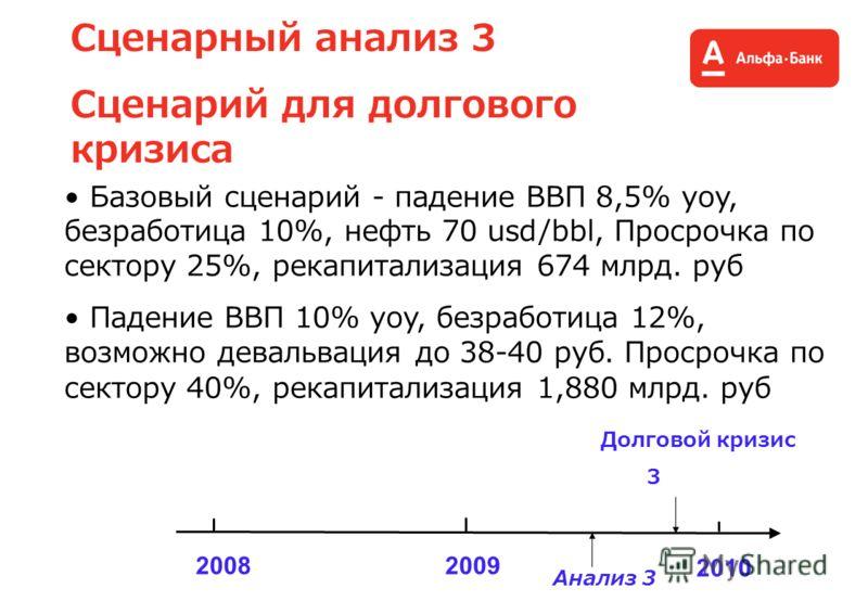 Сценарный анализ 3 Сценарий для долгового кризиса Базовый сценарий - падение ВВП 8,5% yoy, безработица 10%, нефть 70 usd/bbl, Просрочка по сектору 25%, рекапитализация 674 млрд. руб Падение ВВП 10% yoy, безработица 12%, возможно девальвация до 38-40
