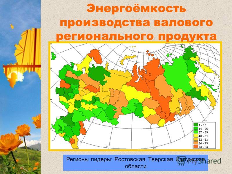 Регионы лидеры: Ростовская, Тверская, Калужская области Регионы лидеры Энергоёмкость производства валового регионального продукта