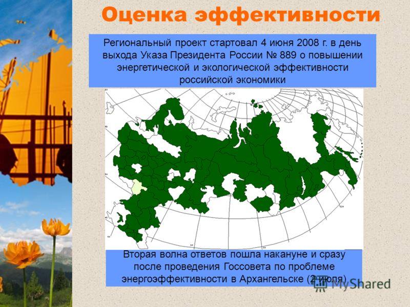 Оценка эффективности регионов Вторая волна ответов пошла накануне и сразу после проведения Госсовета по проблеме энергоэффективности в Архангельске (2 июля) Региональный проект стартовал 4 июня 2008 г. в день выхода Указа Президента России 889 о повы