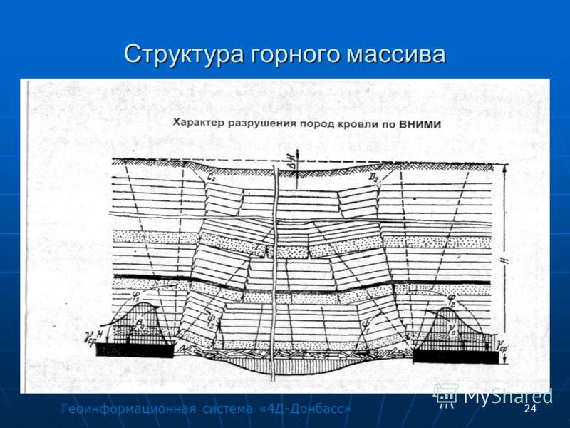 24 Структура горного массива Геоинформационная система «4Д-Донбасс»