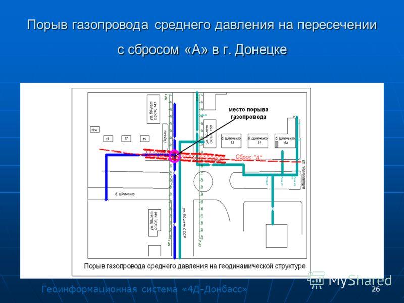 26 Порыв газопровода среднего давления на пересечении с сбросом «А» в г. Донецке Геоинформационная система «4Д-Донбасс»