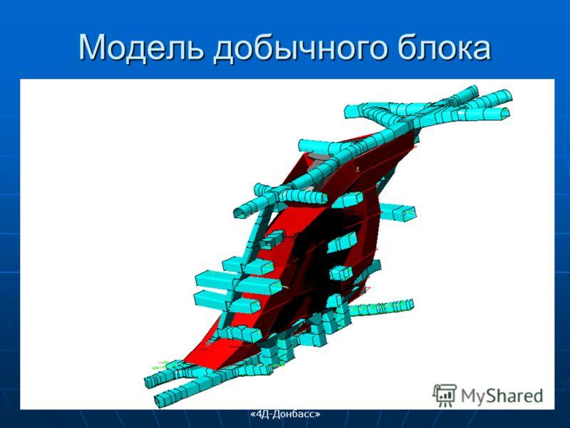 Модель добычного блока Геоинформационная система «4Д-Донбасс»